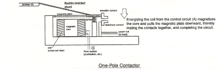 Electrical Contact Example