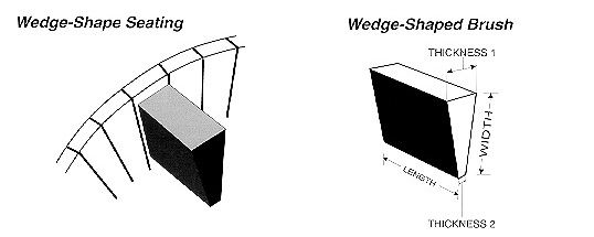 Wedge Shape Seating
