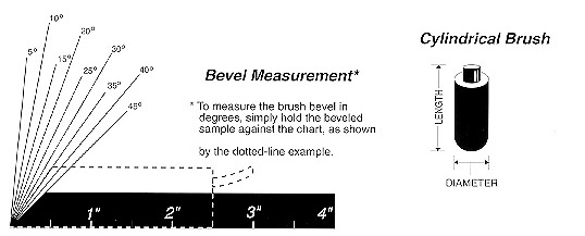 Bevel Measurement